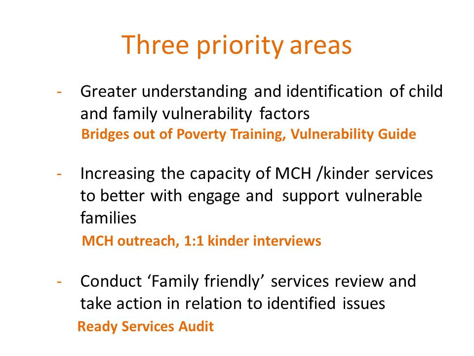 Three priority areas -Greater understanding and identification of child and family vulnerability factors Bridges out of Poverty Training, Vulnerability Guide -Increasing the capacity of MCH /kinder services to better with engage and support vulnerable families MCH outreach, 1:1 kinder interviews -Conduct 'Family friendly' services review and take action in relation to identified issues Ready Services Audit