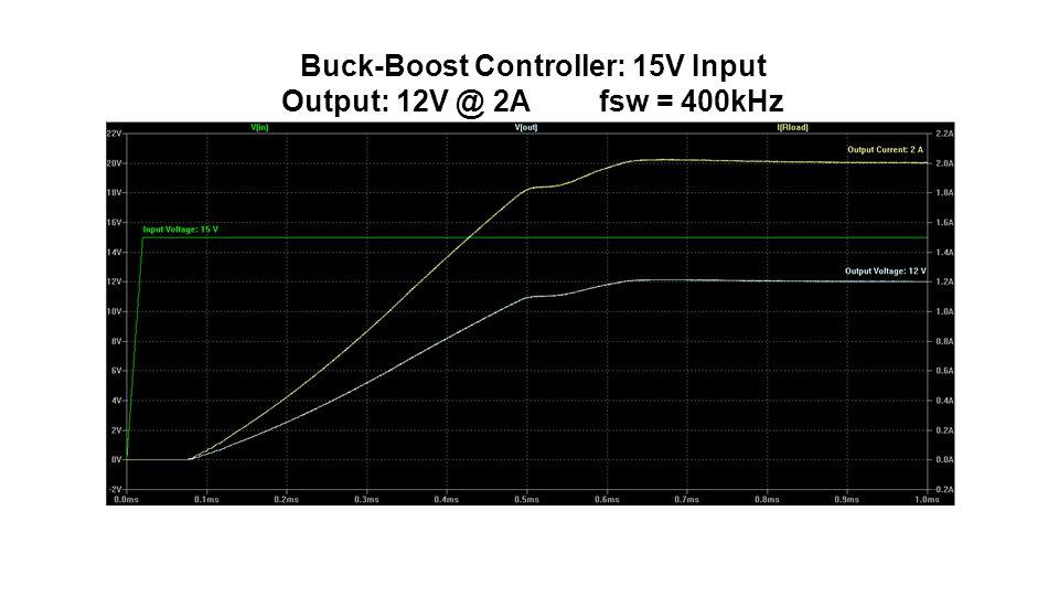 Buck-Boost Controller: 15V Input Output: 12V @ 2A fsw = 400kHz