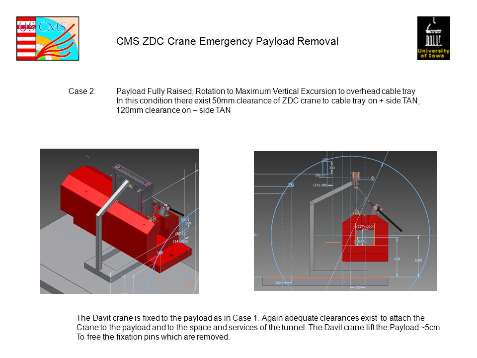CMS ZDC Crane Emergency Payload Removal Case 2: Payload Fully Raised, Rotation to Maximum Vertical Excursion to overhead cable tray In this condition there exist 50mm clearance of ZDC crane to cable tray on + side TAN, 120mm clearance on – side TAN The Davit crane is fixed to the payload as in Case 1.