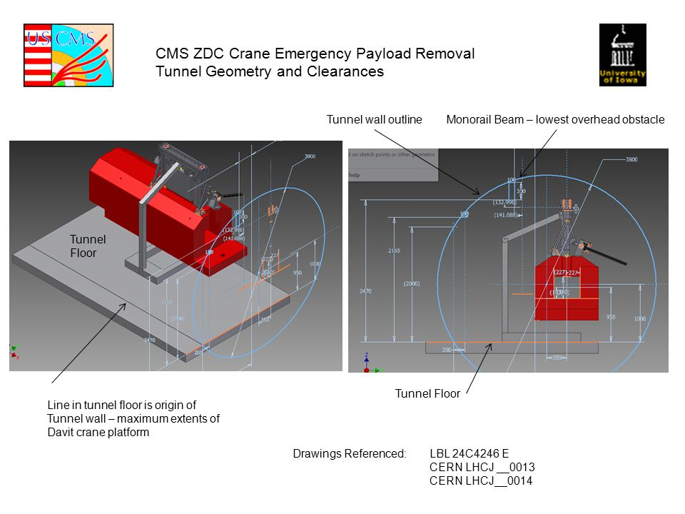 Line in tunnel floor is origin of Tunnel wall – maximum extents of Davit crane platform Tunnel Floor Monorail Beam – lowest overhead obstacleTunnel wall outline Tunnel Floor CMS ZDC Crane Emergency Payload Removal Tunnel Geometry and Clearances Drawings Referenced: LBL 24C4246 E CERN LHCJ __0013 CERN LHCJ__0014