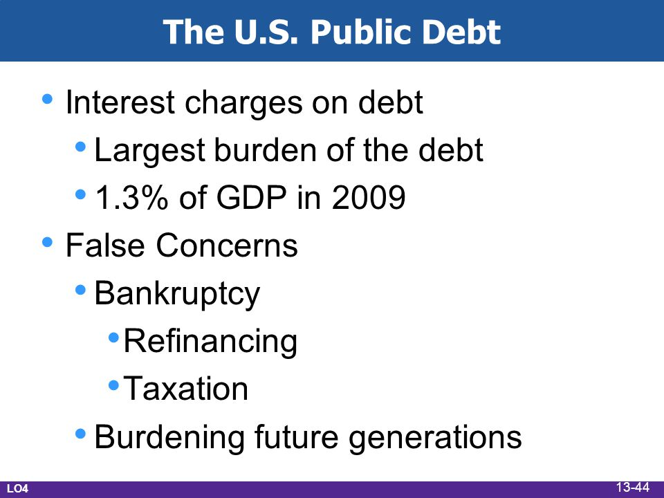 The U.S. Public Debt LO4 Debt held outside the Federal government and the Federal Reserve: 57% Debt held by the Federal government and the Federal Res