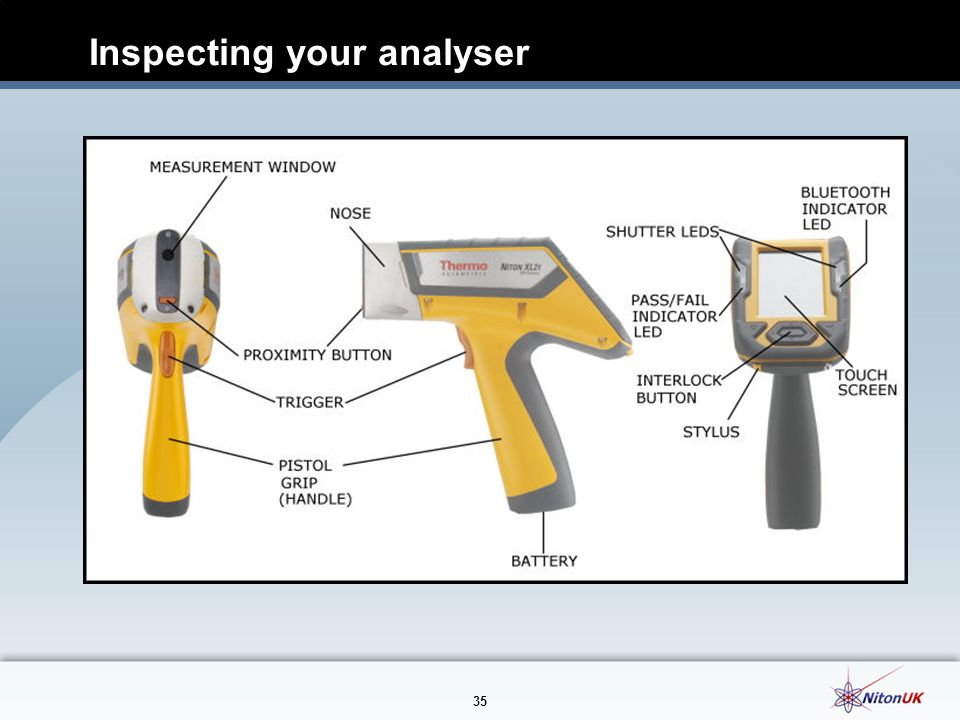 35 Inspecting your analyser