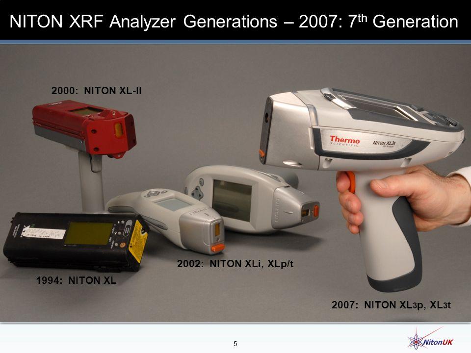 5 NITON XRF Analyzer Generations – 2007: 7 th Generation 1994: NITON XL 2000: NITON XL-II 2002: NITON XLi, XLp/t 2007: NITON XL 3 p, XL 3 t