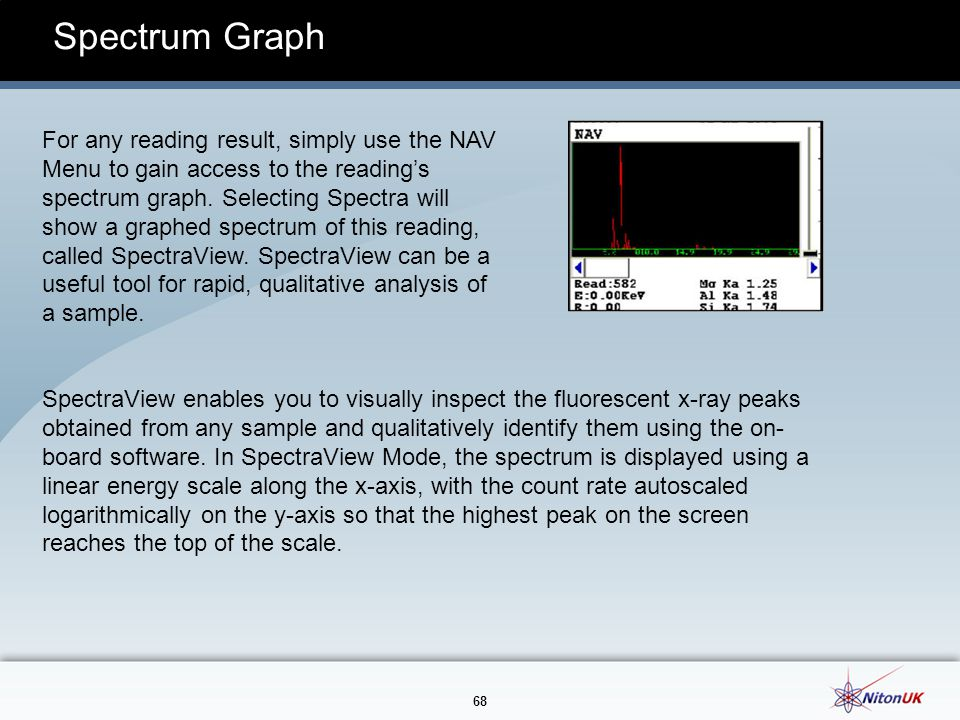 68 Spectrum Graph For any reading result, simply use the NAV Menu to gain access to the reading's spectrum graph.
