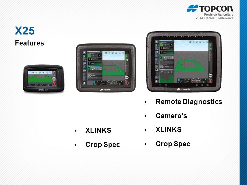 2014 Dealer Conference X25 Features ‣ XLINKS ‣ Crop Spec ‣ Remote Diagnostics ‣ Camera's ‣ XLINKS ‣ Crop Spec