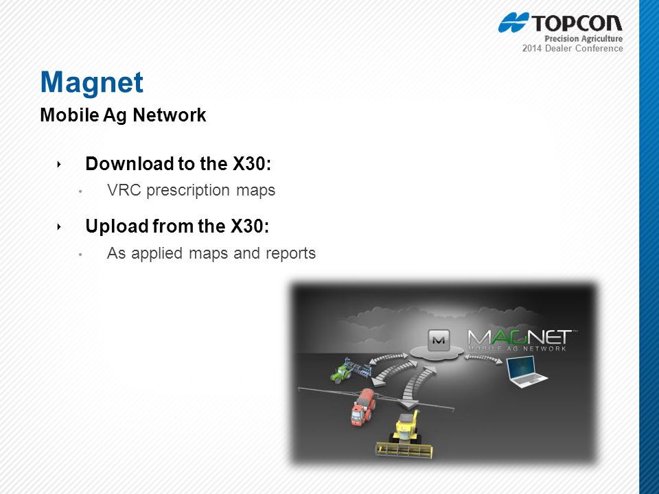 2014 Dealer Conference ‣ Download to the X30: VRC prescription maps ‣ Upload from the X30: As applied maps and reports Magnet Mobile Ag Network