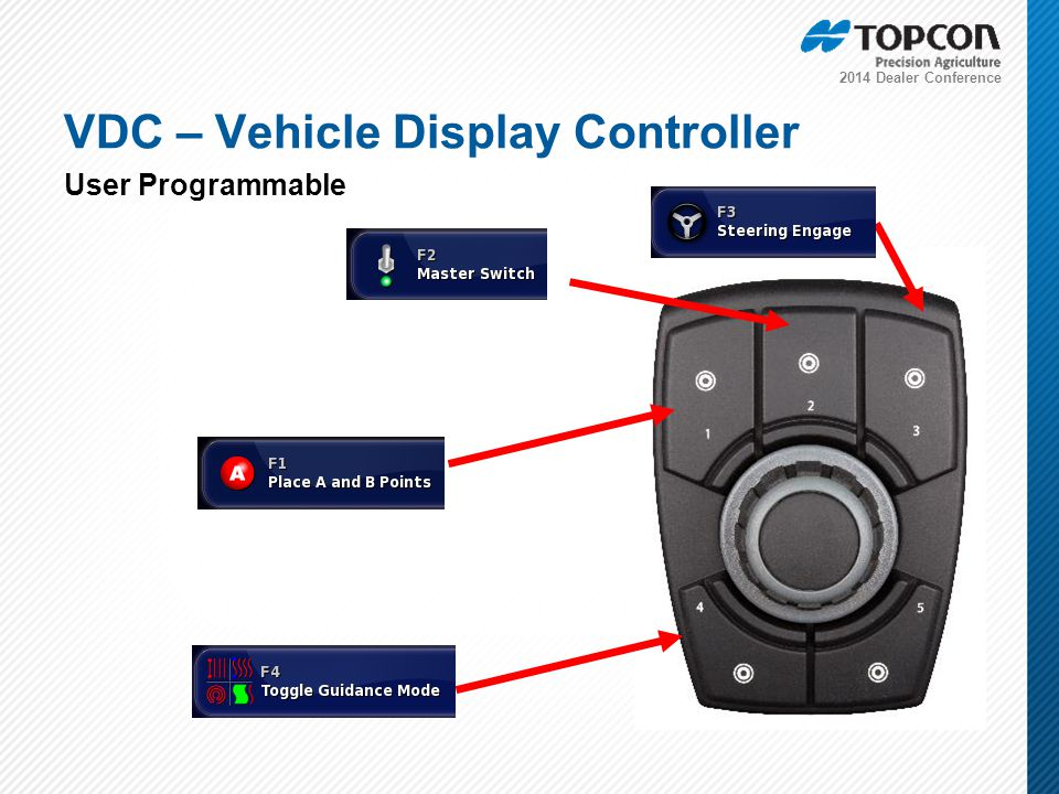 2014 Dealer Conference VDC – Vehicle Display Controller User Programmable