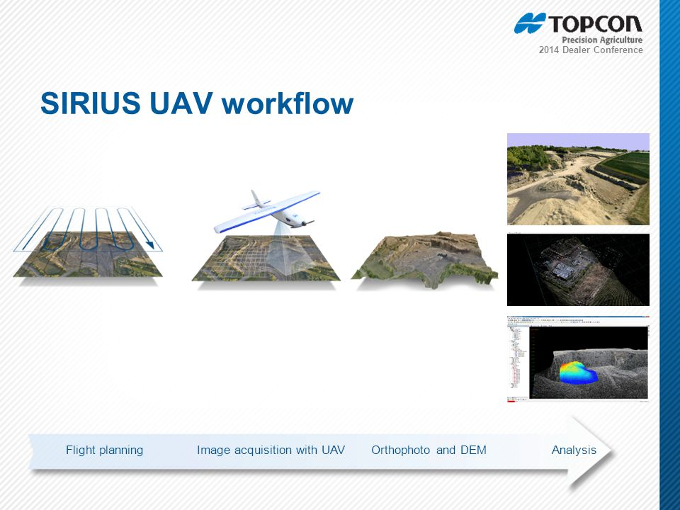2014 Dealer Conference SIRIUS UAV workflow Flight planningImage acquisition with UAVOrthophoto and DEMAnalysis