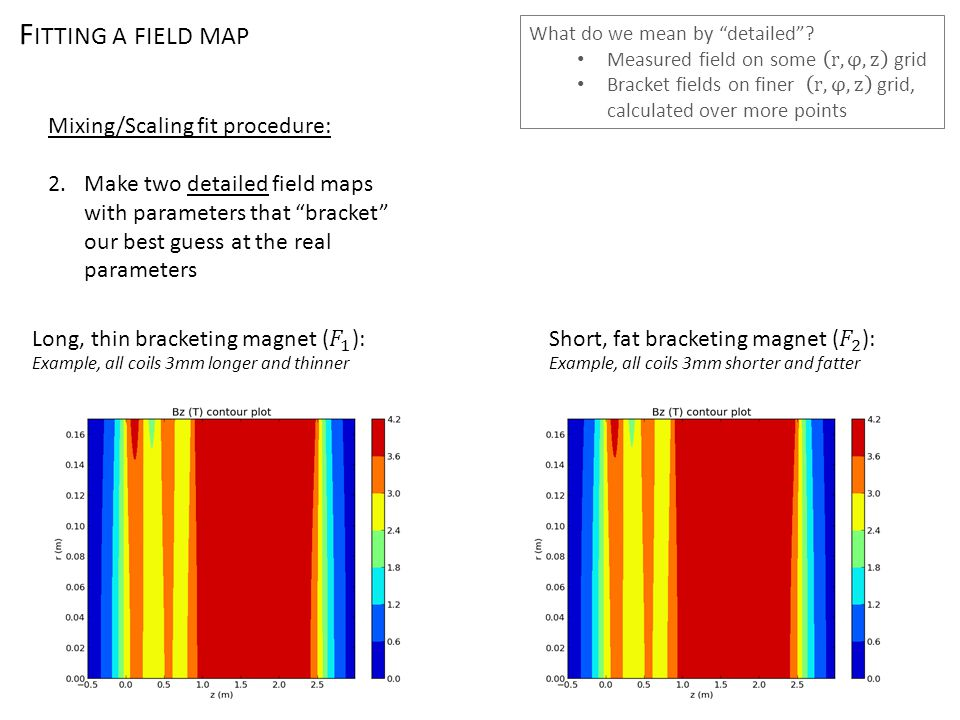 F ITTING A FIELD MAP Mixing/Scaling fit procedure: 2.Make two detailed field maps with parameters that bracket our best guess at the real parameters