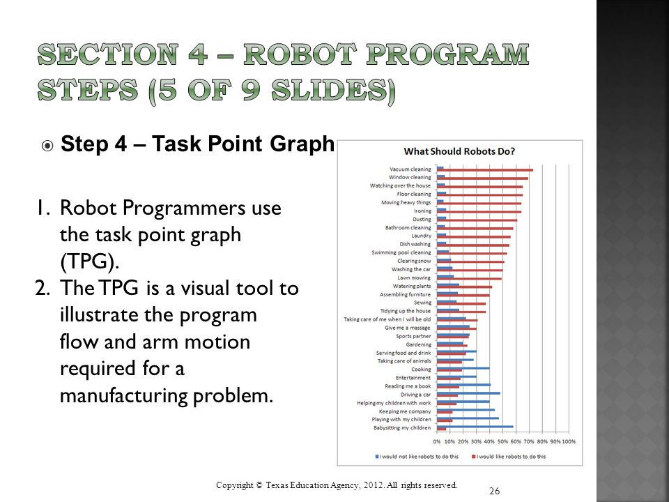  Step 4 – Task Point Graph 26 1.Robot Programmers use the task point graph (TPG).
