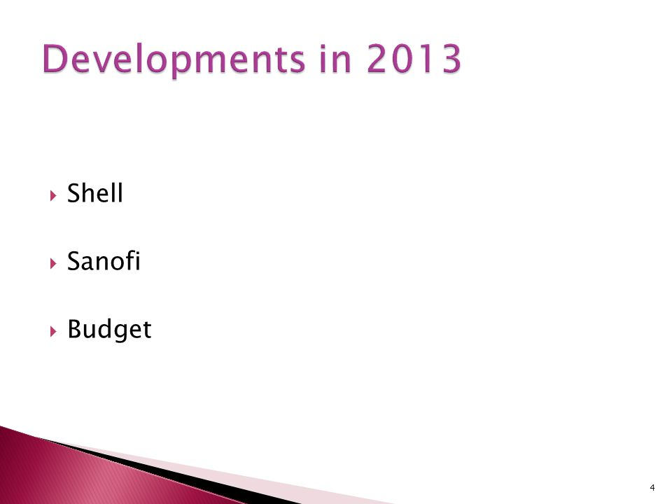  Shell  Sanofi  Budget 4