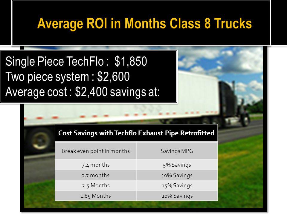Single Piece TechFlo : $1,850 Two piece system : $2,600 Average cost : $2,400 savings at: Single Piece TechFlo : $1,850 Two piece system : $2,600 Aver