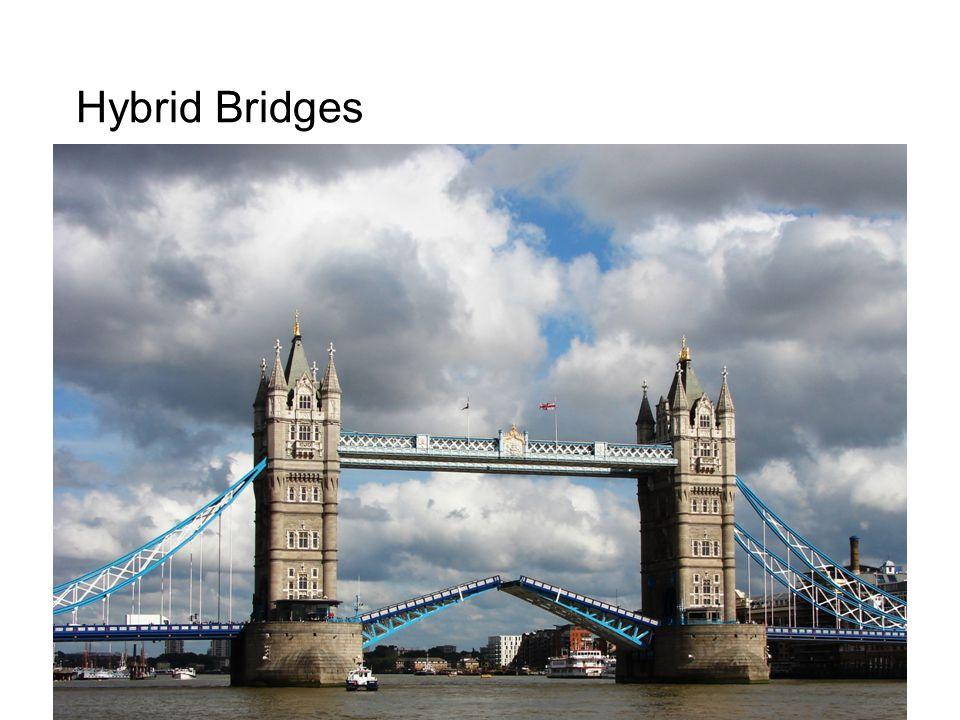 Hybrid Bridges