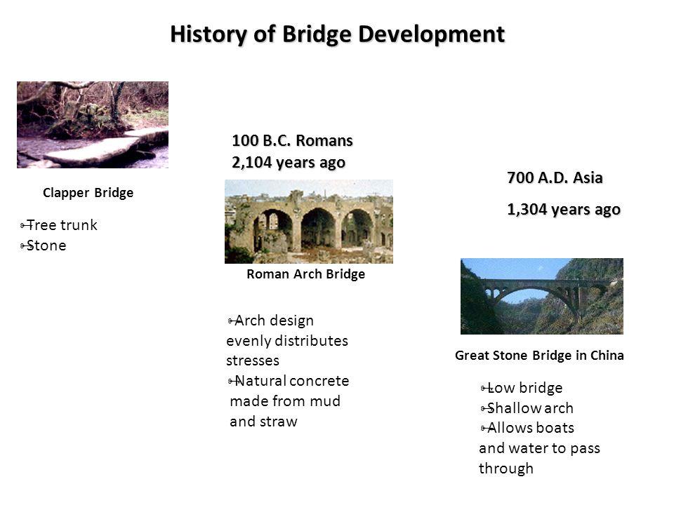 Bridge in USA