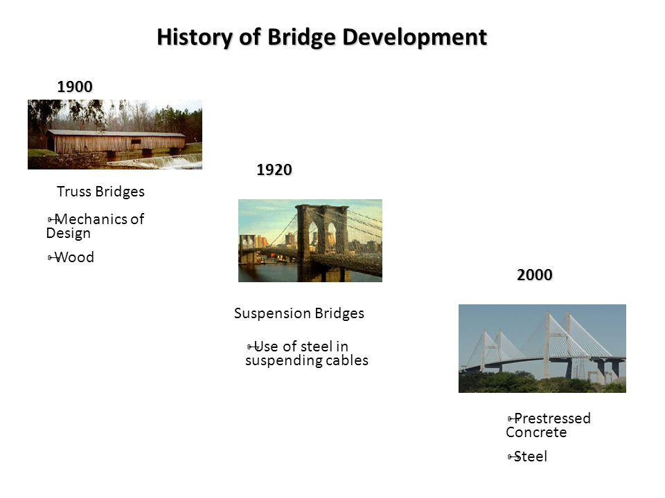 History of Bridge Development Truss Bridges  Mechanics of Design  Wood Suspension Bridges  Use of steel in suspending cables 1900 1920  Prestresse