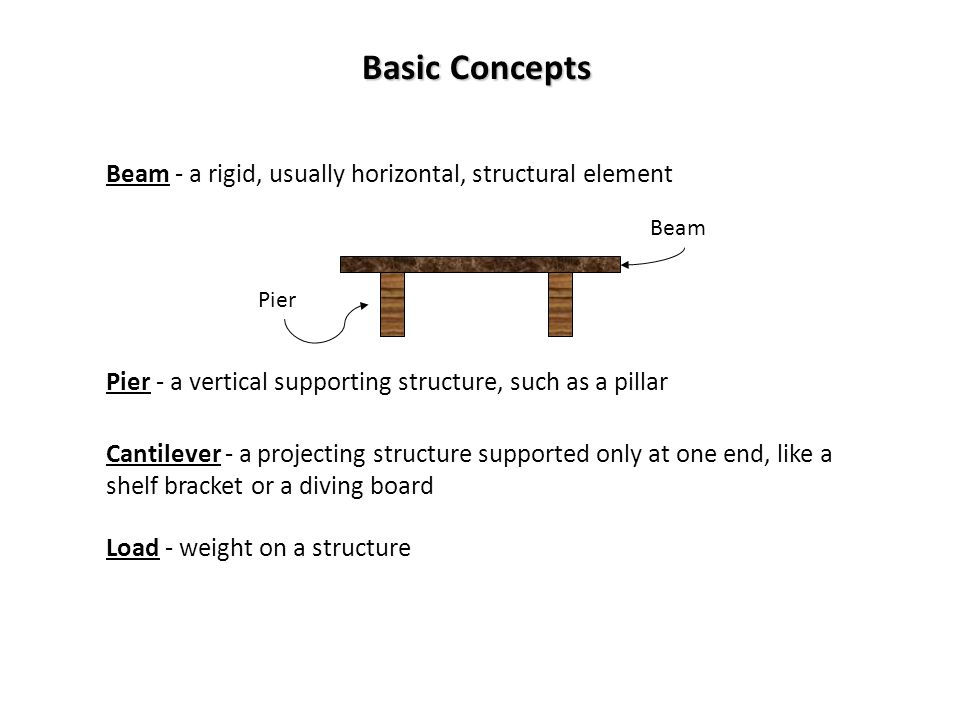 Types of Bridges There are six main types of bridges: 1.beam bridges 2.cantilever bridges 3.arch bridges 4.suspension bridges 5.cable-stayed bridges and 6.truss bridges