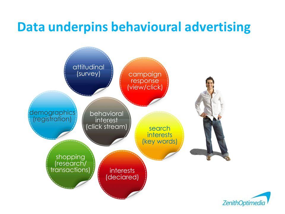 Data underpins behavioural advertising