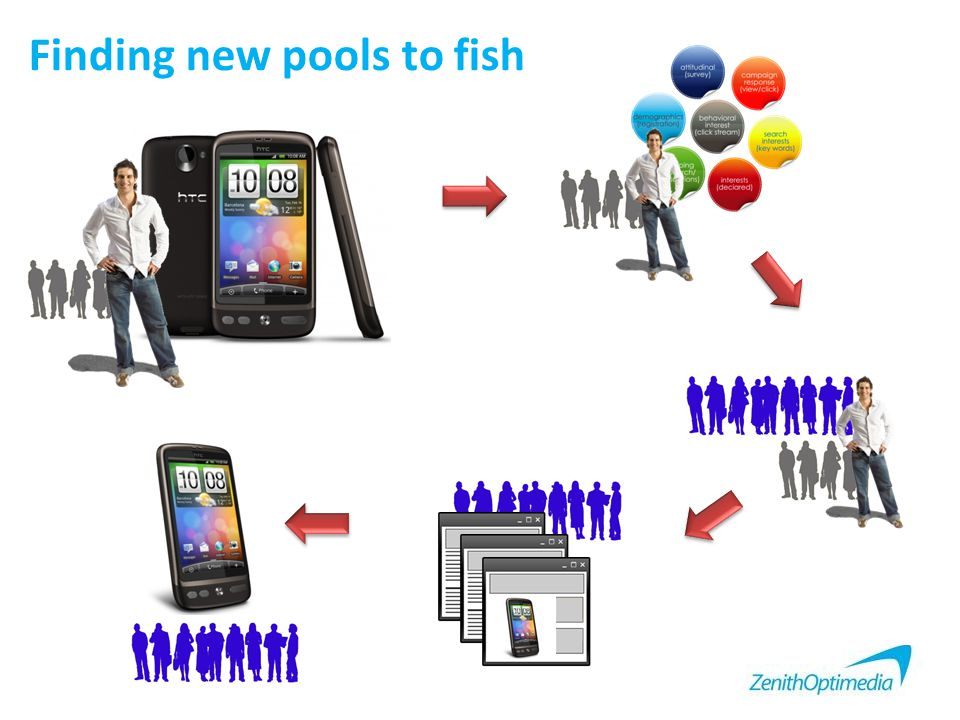 Finding new pools to fish