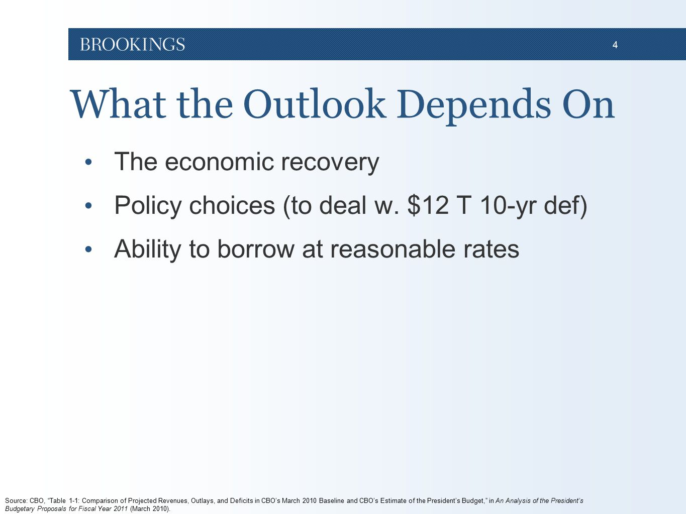 """4 What the Outlook Depends On The economic recovery Policy choices (to deal w. $12 T 10-yr def) Ability to borrow at reasonable rates Source: CBO, """"Ta"""