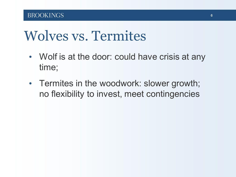 6 Wolves vs.