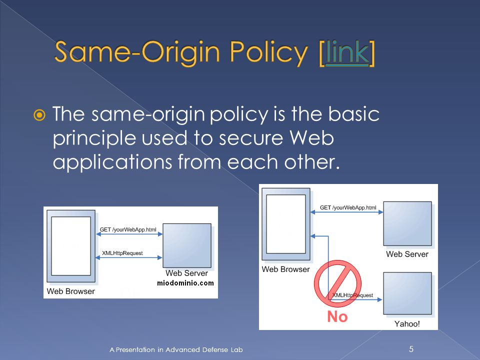  The same-origin policy is the basic principle used to secure Web applications from each other. A Presentation in Advanced Defense Lab 5