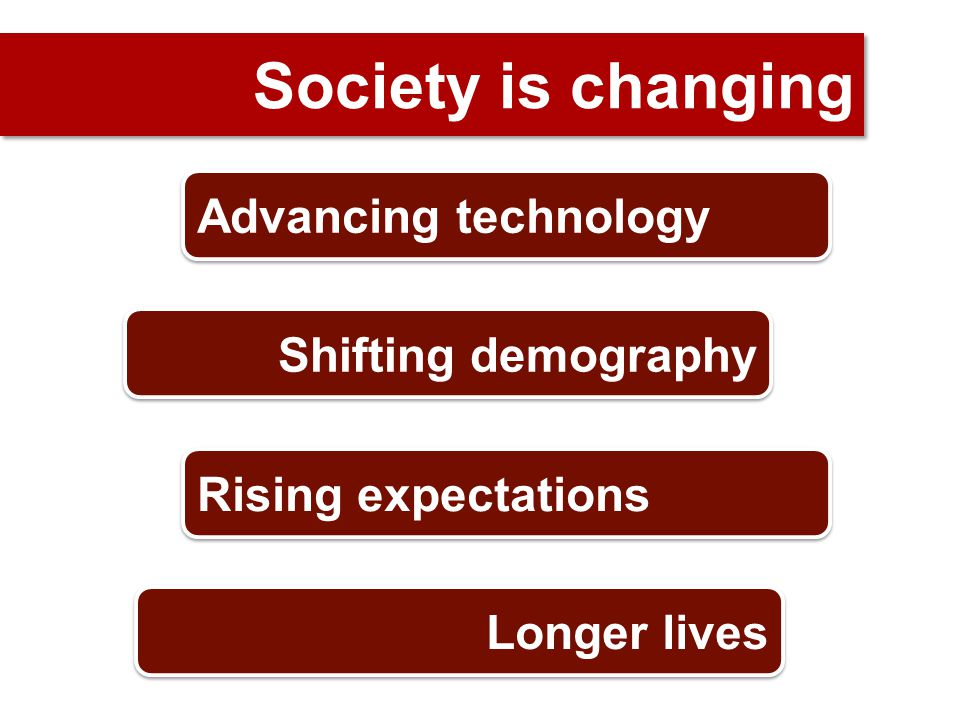 Society is changing Advancing technology Shifting demography Rising expectations Longer lives