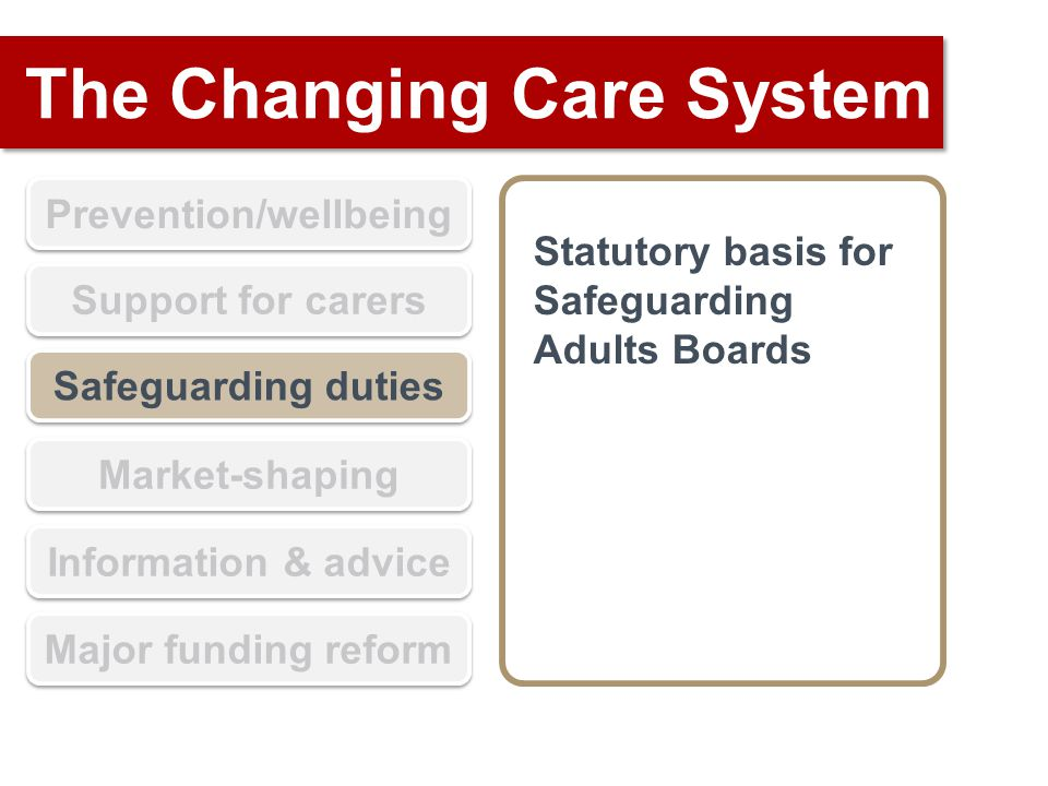 The Changing Care System Prevention/wellbeing Support for carers Safeguarding duties Market-shaping Information & advice Major funding reform Statutory basis for Safeguarding Adults Boards