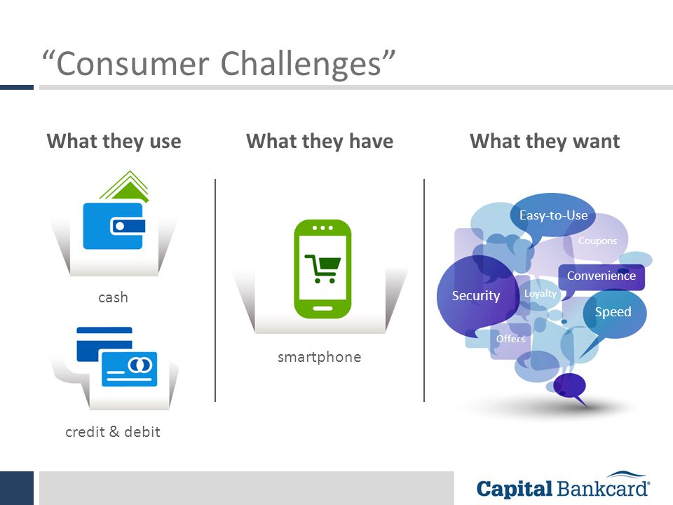 Consumer Challenges What they useWhat they have smartphone cash credit & debit What they want Easy-to-Use Security Speed Convenience Loyalty Coupons Offers