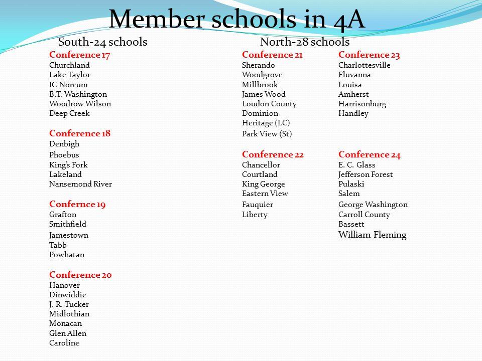 Member schools in 4A South-24 schools North-28 schools Conference 17Conference 21Conference 23 ChurchlandSherandoCharlottesville Lake TaylorWoodgroveFluvanna IC NorcumMillbrookLouisa B.T.