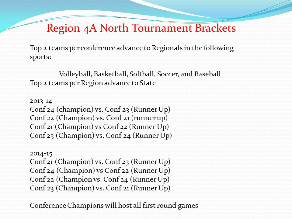 Tournament Brackets for the following sports or activities: Boys Lacrosse-VHSL bracket will be followed governed by Class 5 Class 5 schools=22 Class 4 schools =12 Class 3 schools=10 Class 2 schools=2 Class 1 schools=0 Total 46 schools Girls Lacrosse-VHSL bracket will be followed governed by Class 5 Class 5 schools=20 Class 4 schools=12 Class 3 schools=9 Class 2 schools=2 Total 43 schools
