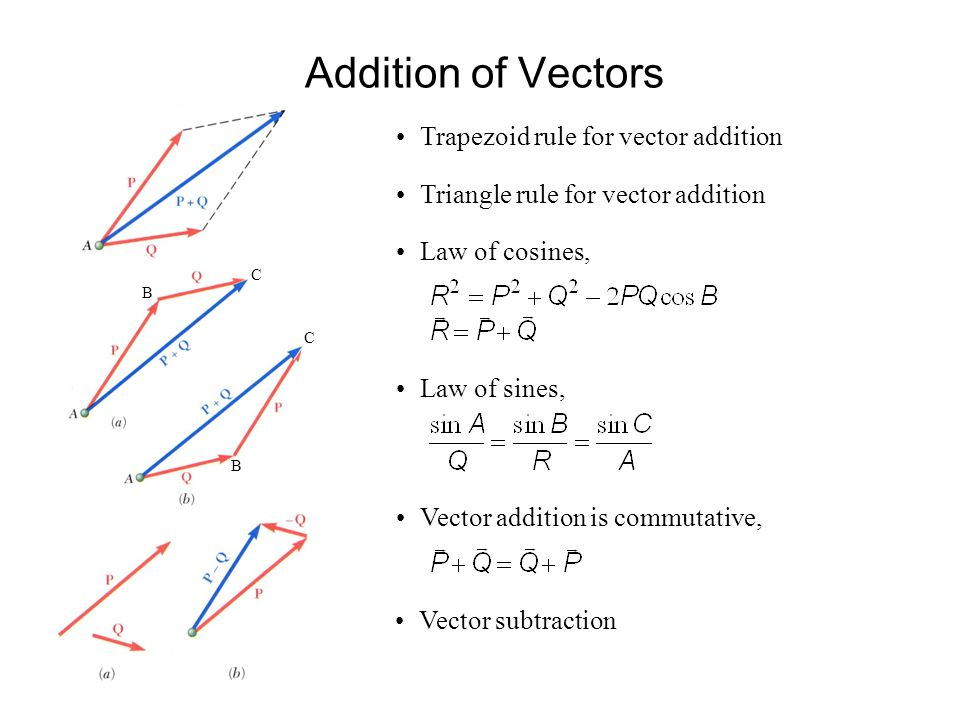 Addition of Vectors Trapezoid rule for vector addition Triangle rule for vector addition B B C C Law of cosines, Law of sines, Vector addition is commutative, Vector subtraction