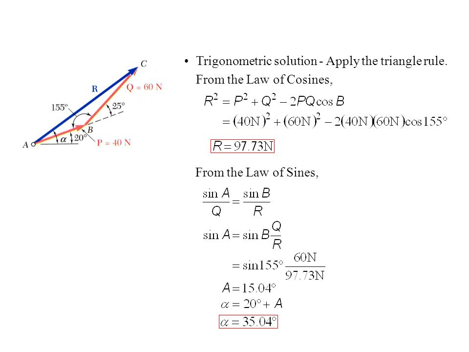 Trigonometric solution - Apply the triangle rule. From the Law of Cosines, From the Law of Sines,