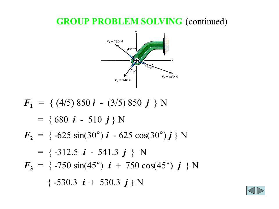 F 1 = { (4/5) 850 i - (3/5) 850 j } N = { 680 i - 510 j } N F 2 = { -625 sin(30°) i - 625 cos(30°) j } N = { -312.5 i - 541.3 j } N F 3 = { -750 sin(45°) i + 750 cos(45°) j } N { -530.3 i + 530.3 j } N GROUP PROBLEM SOLVING (continued)