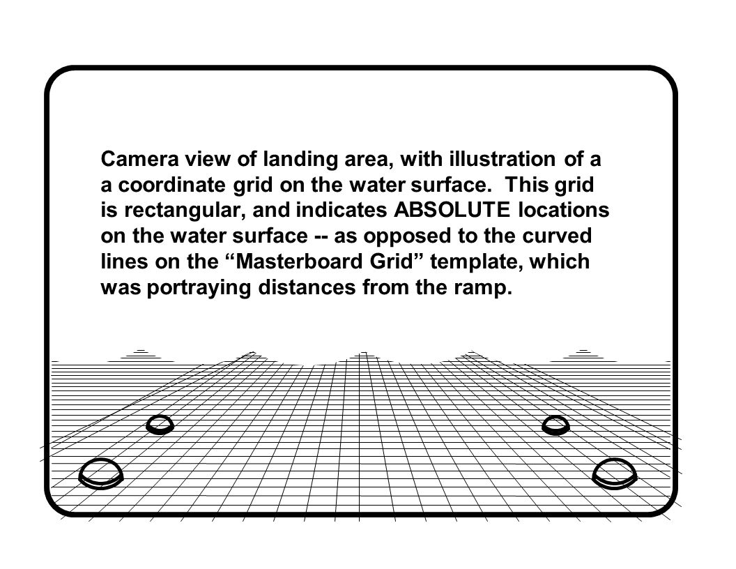 Camera view of landing area, with illustration of a a coordinate grid on the water surface.