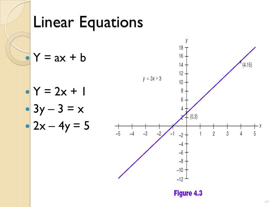Linear Equations Y = ax + b Y = 2x + 1 3y – 3 = x 2x – 4y = 5 30