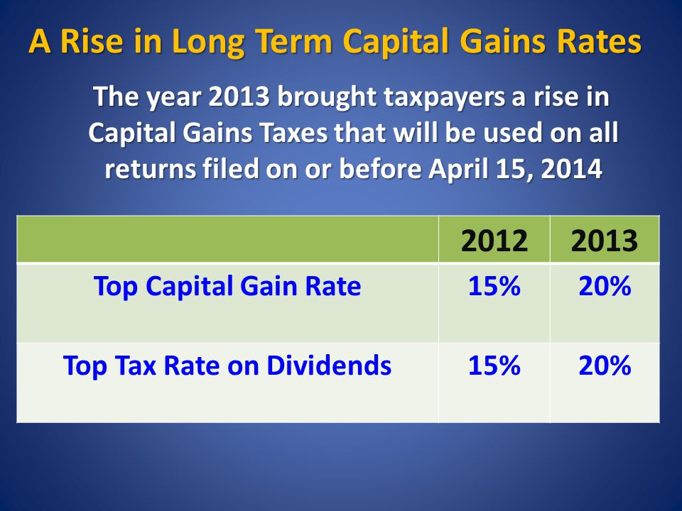 A Rise in Long Term Capital Gains Rates The year 2013 brought taxpayers a rise in Capital Gains Taxes that will be used on all returns filed on or before April 15, 2014 The year 2013 brought taxpayers a rise in Capital Gains Taxes that will be used on all returns filed on or before April 15, 2014 20122013 Top Capital Gain Rate15%20% Top Tax Rate on Dividends15%20%