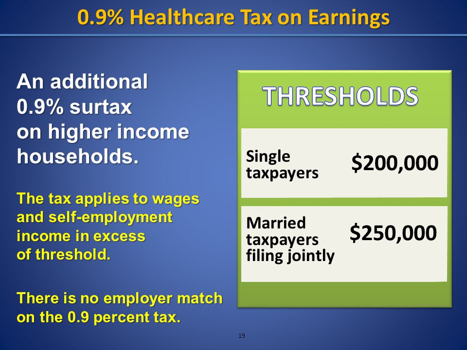 19 0.9% Healthcare Tax on Earnings An additional 0.9% surtax on higher income households.