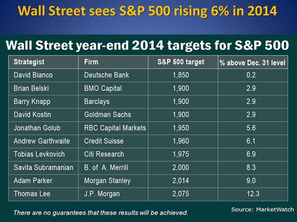 Wall Street sees S&P 500 rising 6% in 2014 There are no guarantees that these results will be achieved.