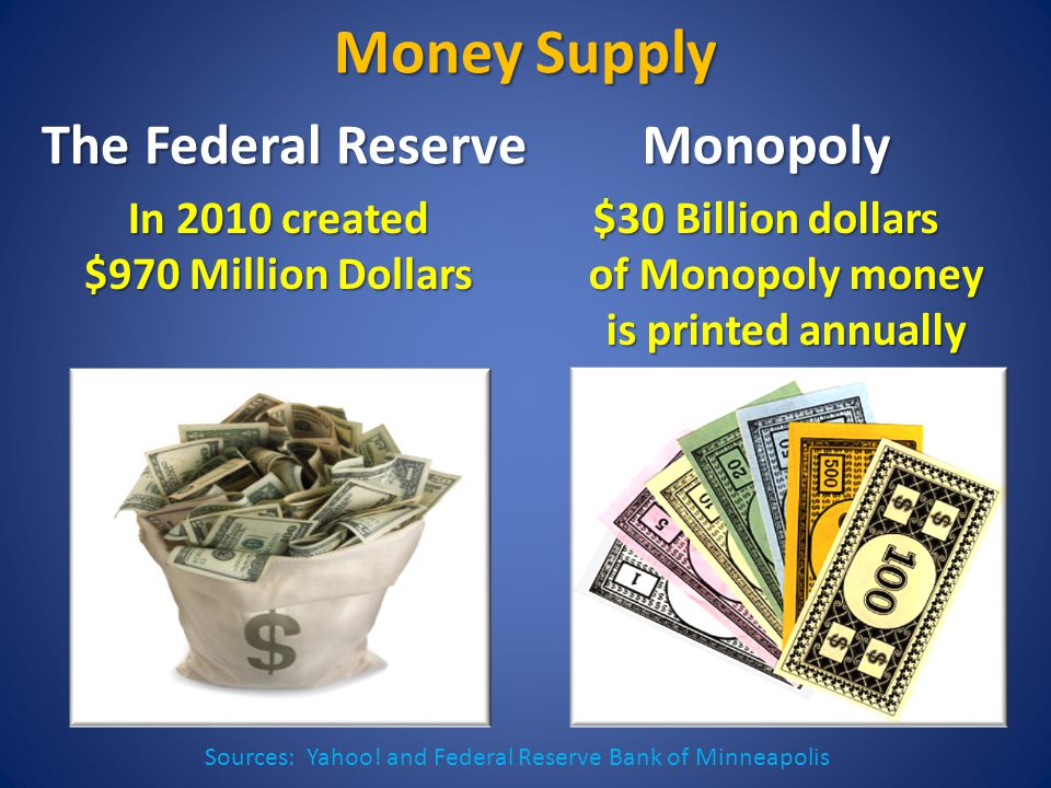 Money Supply The Federal Reserve In 2010 created $970 Million Dollars Monopoly $30 Billion dollars of Monopoly money is printed annually Sources: Yahoo.