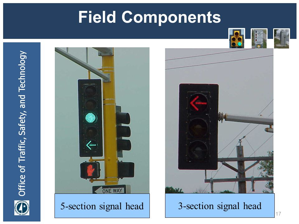 Office of Traffic, Safety, and Technology Field Components 17 5-section signal head 3-section signal head