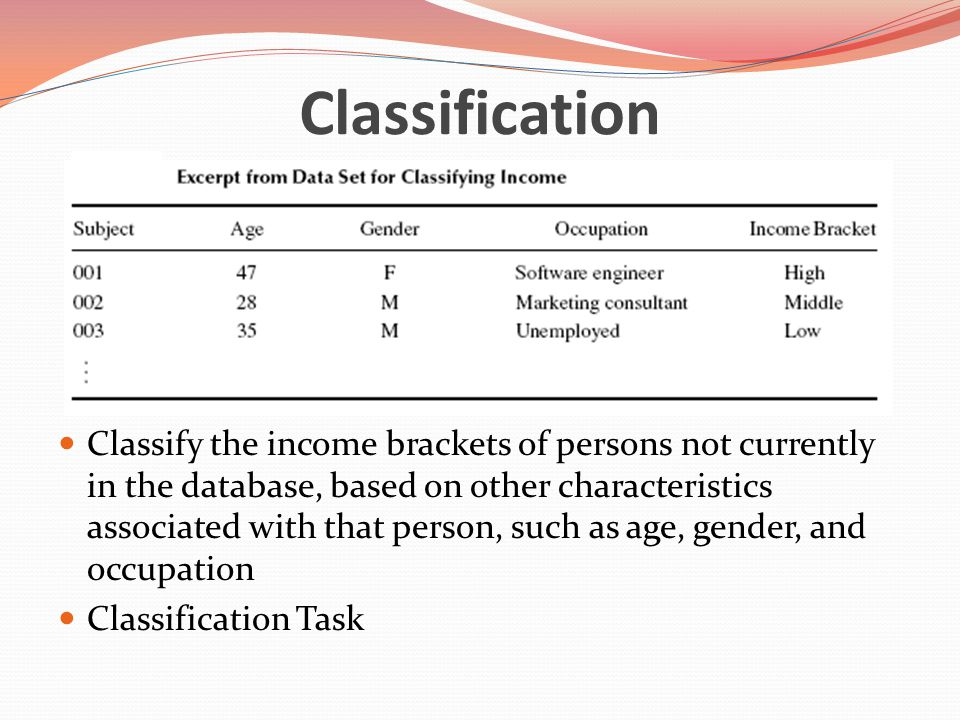 Classification Classify the income brackets of persons not currently in the database, based on other characteristics associated with that person, such as age, gender, and occupation Classification Task