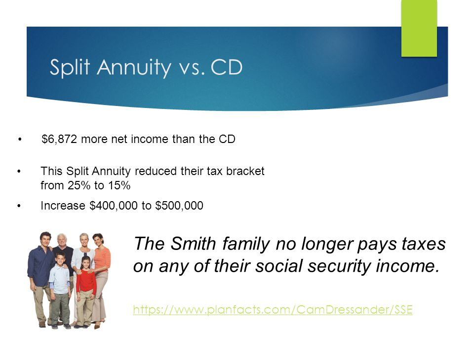 Annual Income: Taxable Income: After Tax Income: 5% CD vs.