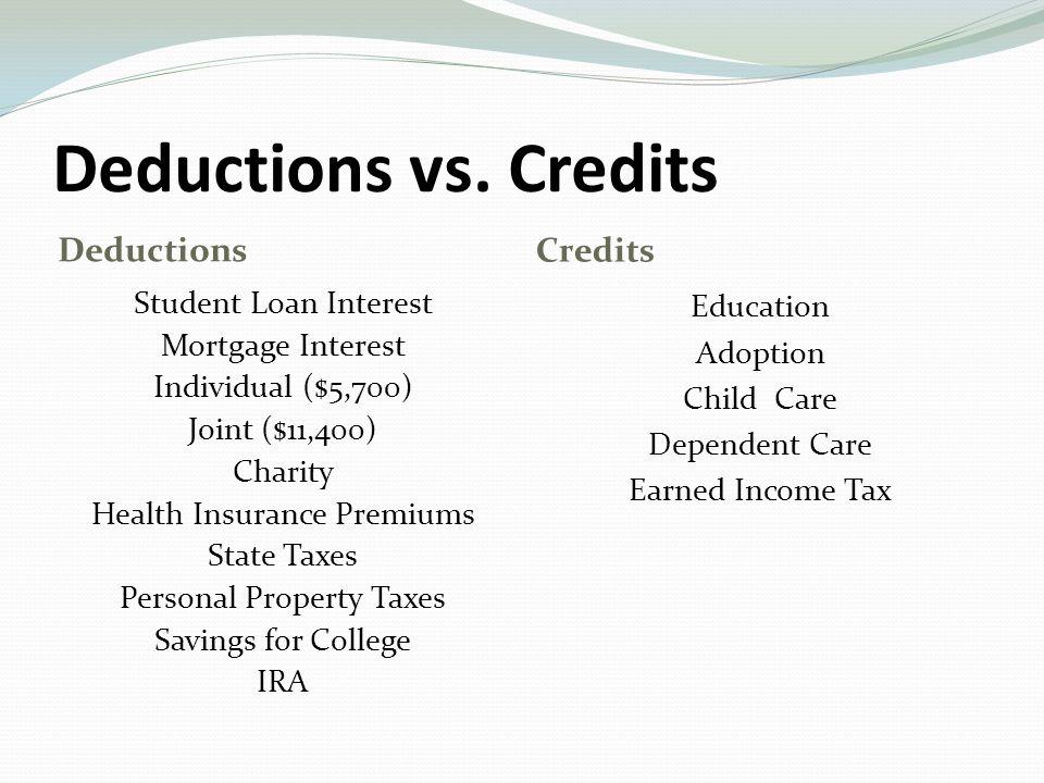 Deductions vs.