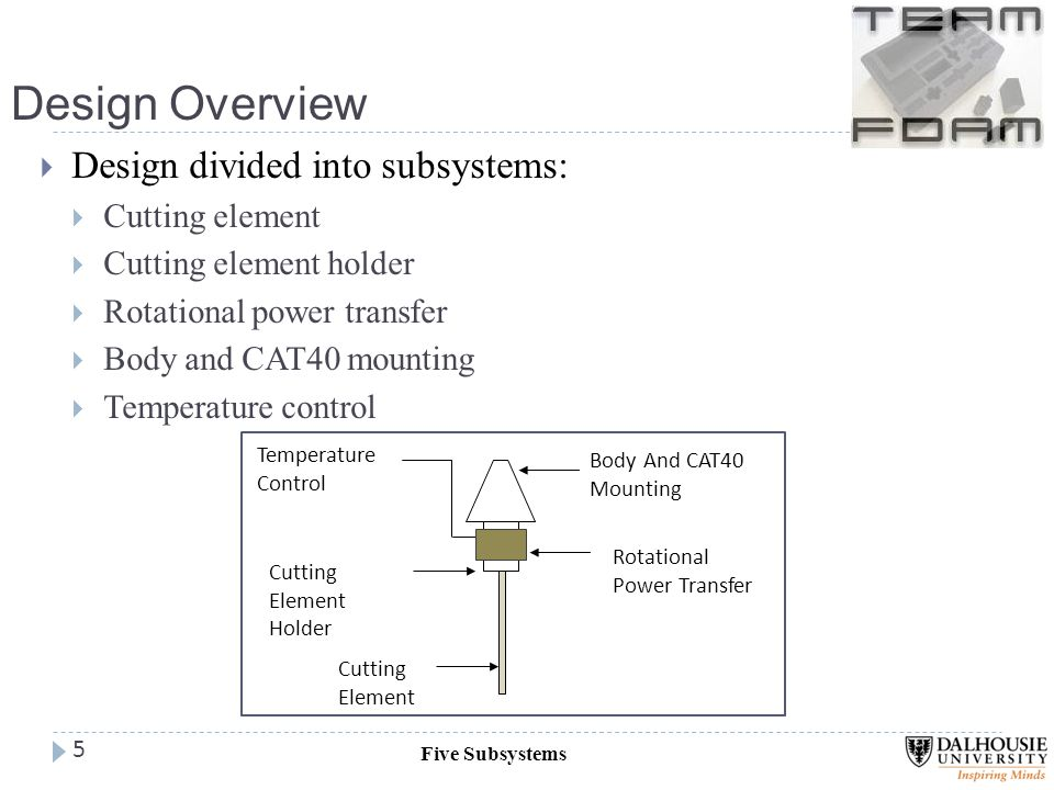 Design Overview  Design divided into subsystems:  Cutting element  Cutting element holder  Rotational power transfer  Body and CAT40 mounting  Temperature control Five Subsystems 5 Body And CAT40 Mounting Rotational Power Transfer Cutting Element Cutting Element Holder Temperature Control