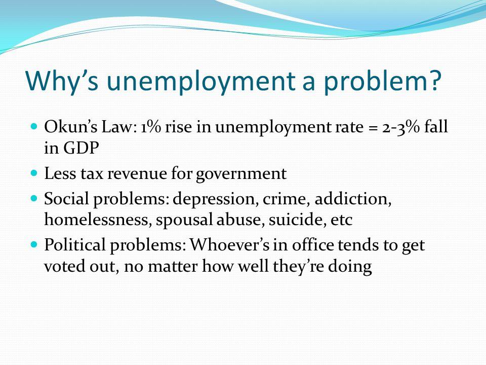 Why's unemployment a problem.