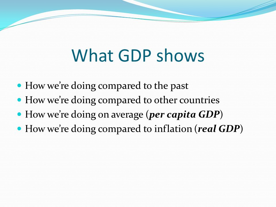 What GDP shows How we're doing compared to the past How we're doing compared to other countries How we're doing on average (per capita GDP) How we're