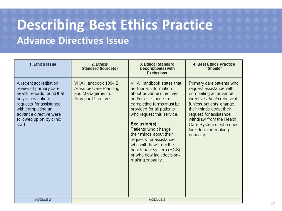 Describing Best Ethics Practice Advance Directives Issue 17 A recent accreditation review of primary care health records found that only a few patient requests for assistance with completing an advance directive were followed up on by clinic staff.