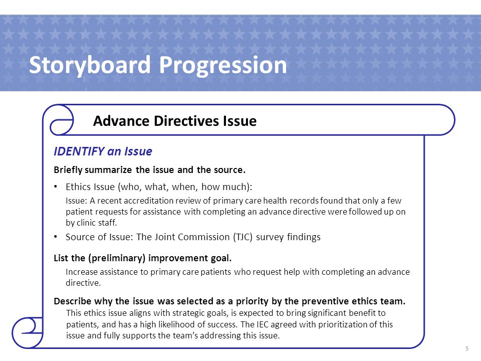 Storyboard Progression 5 Advance Directives Issue IDENTIFY an Issue Briefly summarize the issue and the source. Ethics Issue (who, what, when, how muc
