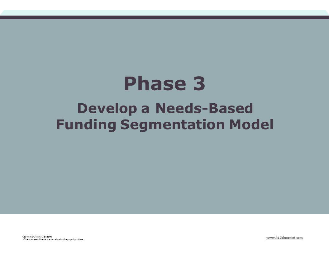 Phase 3 Copyright © 2014 K-12 Blueprint.