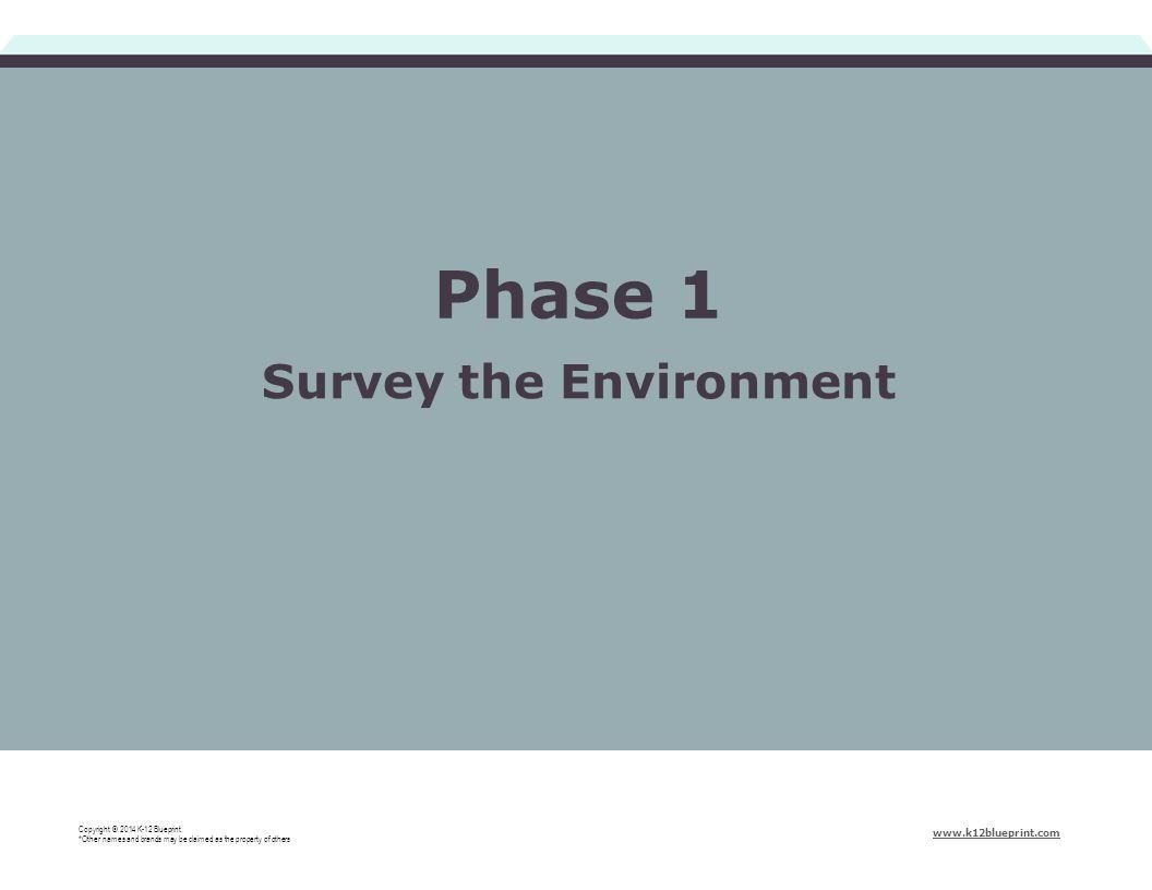 Phase 1 Copyright © 2014 K-12 Blueprint.